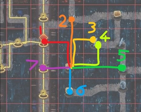 An example of the possible nodes connected to a hidden node in Delve.